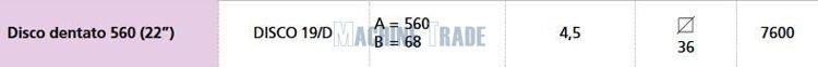 Slika Disk tanjurače FI – 560x4,5 / Q-36 / Naz. odgovara 7-DISCO/19D