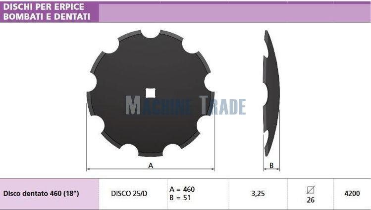 Slika Disk tanjurače FI -460x3,25 / Q-25 / Naz. odgovara 7-DISCO/250D