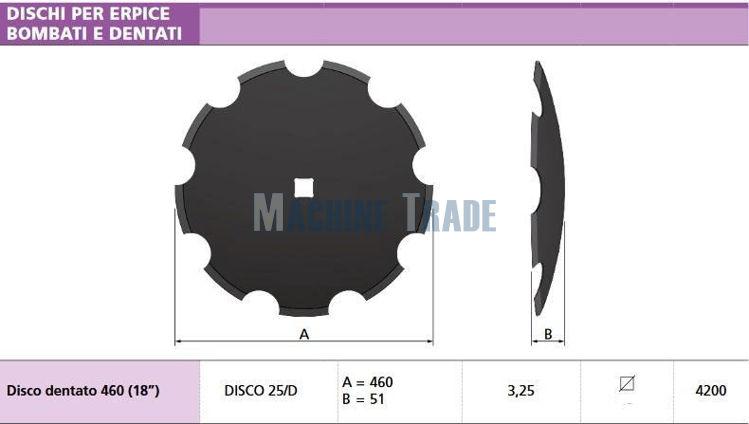 Slika Disk tanjurače FI -460x3,25 / Q-30 / Naz. odgovara 7-DISCO/43D