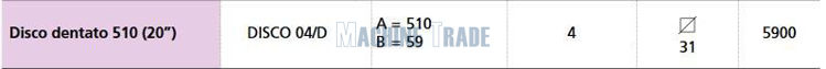 Slika Disk tanjurače FI -510x4,0 / Q-31 / Naz. odgovara 7-DISCO/04D