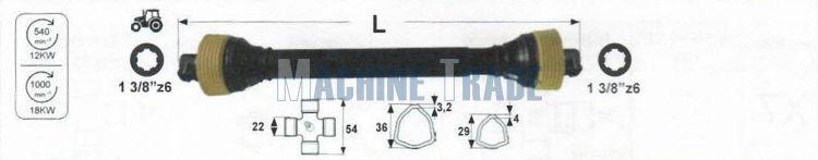 Slika SPT kardan I. kategorija